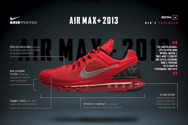 Nike Catalogue Air Max